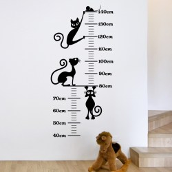CATS GROWTH CHART