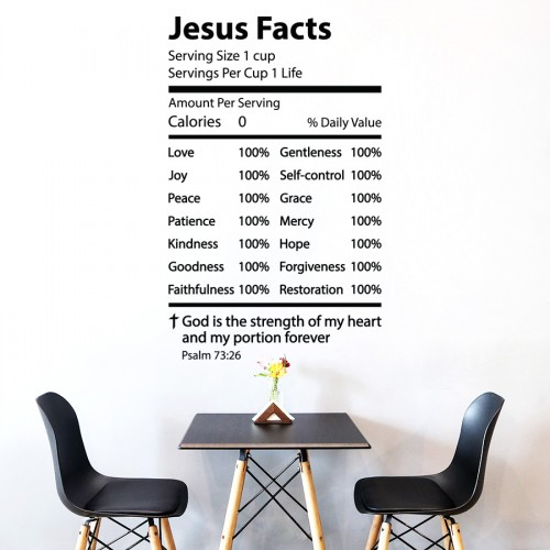 JESUS FACTS