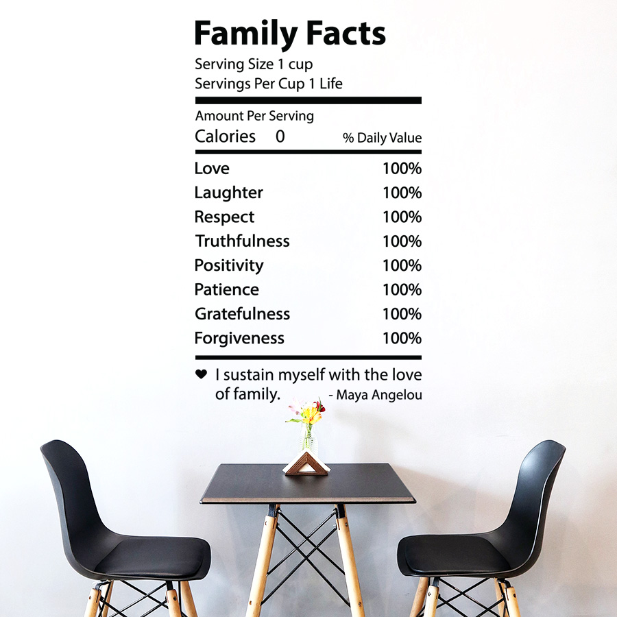 FAMILY FACTS